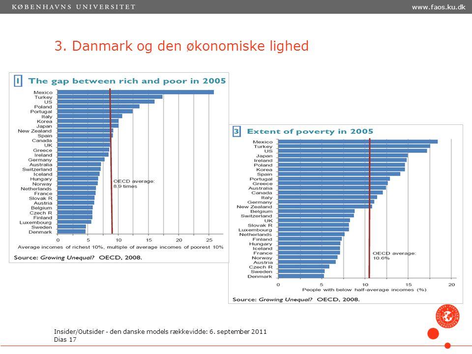 3. Danmark og den økonomiske lighed