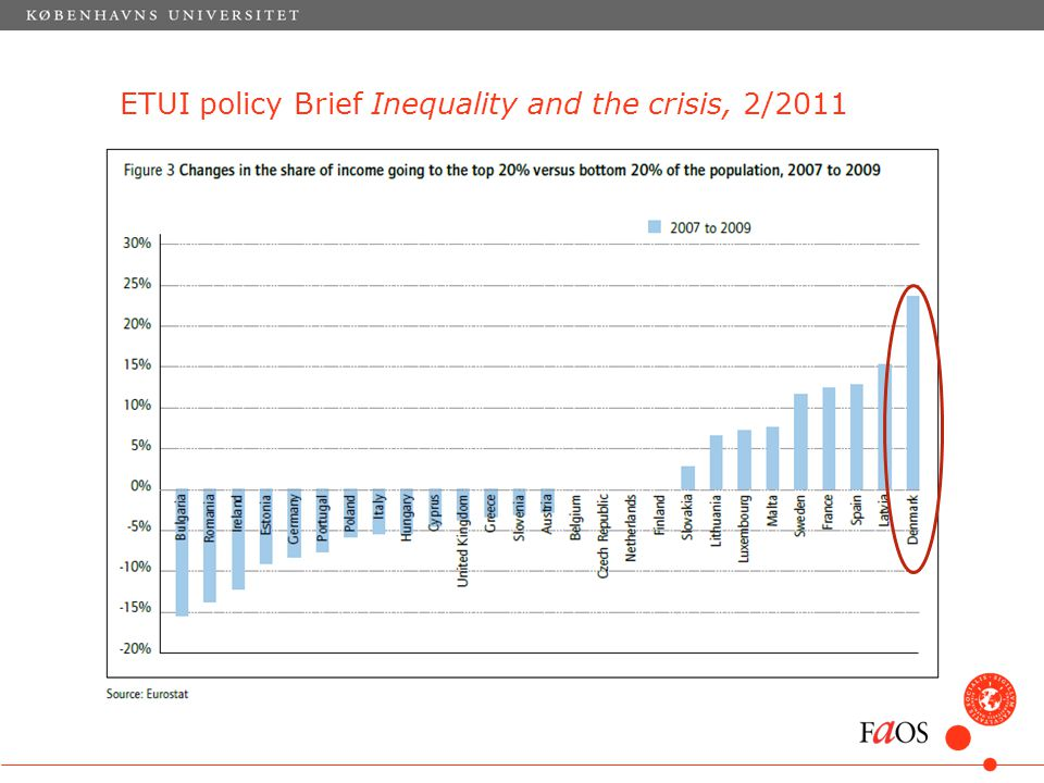 ETUI policy Brief Inequality and the crisis, 2/2011