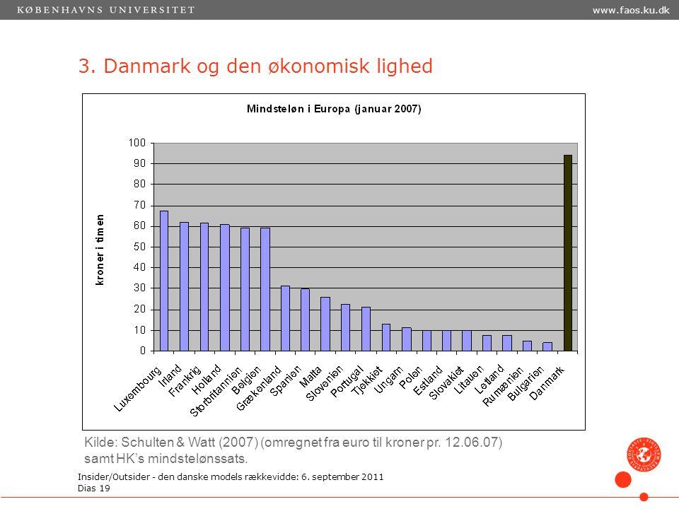 3. Danmark og den økonomisk lighed