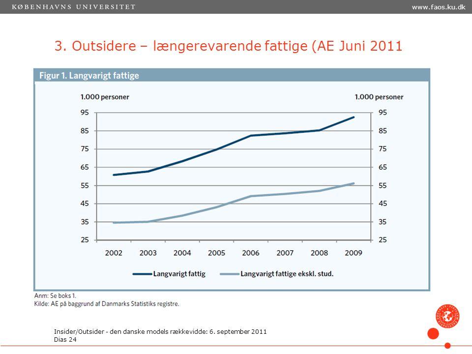 3. Outsidere – længerevarende fattige (AE Juni 2011