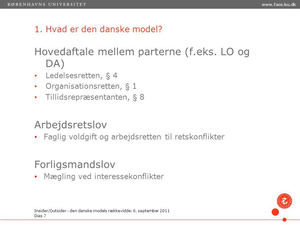 1. Hvad er den danske model