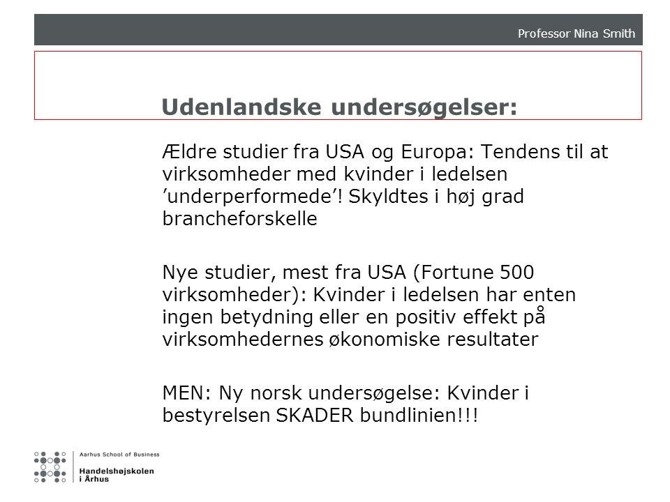Udenlandske undersøgelser: