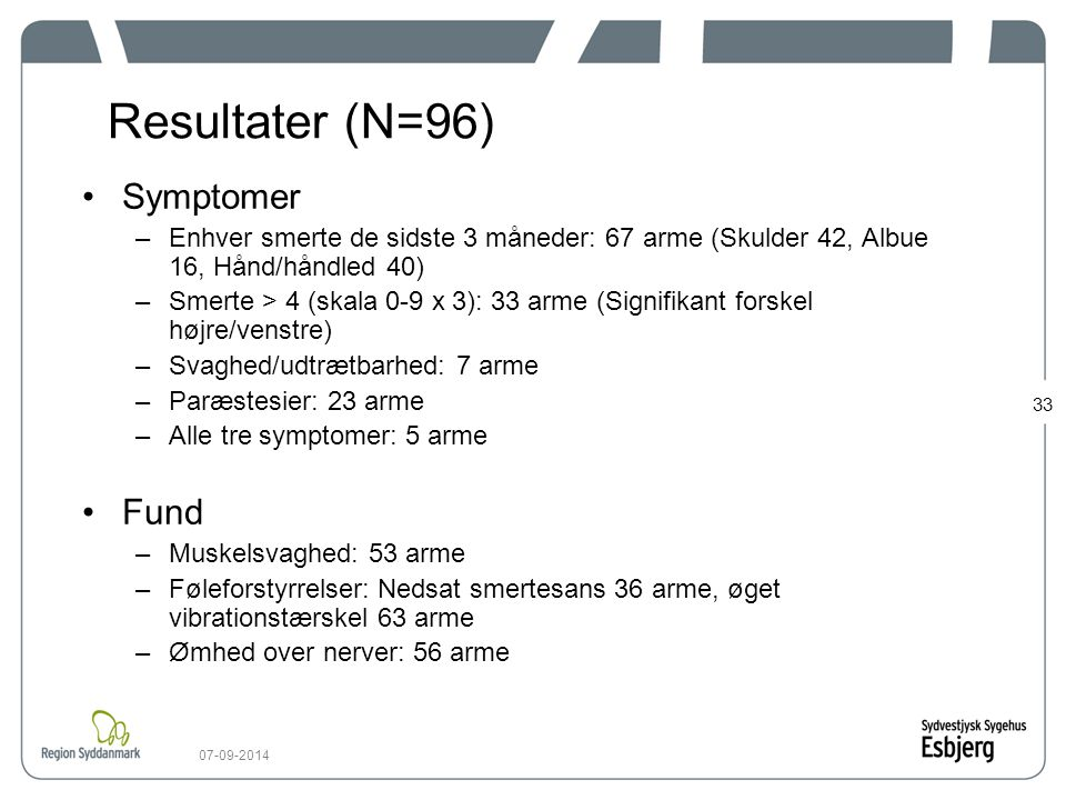 Resultater (N=96) Symptomer Fund