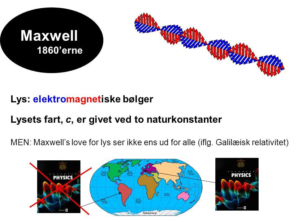 Maxwell 1860'erne Lys: elektromagnetiske bølger