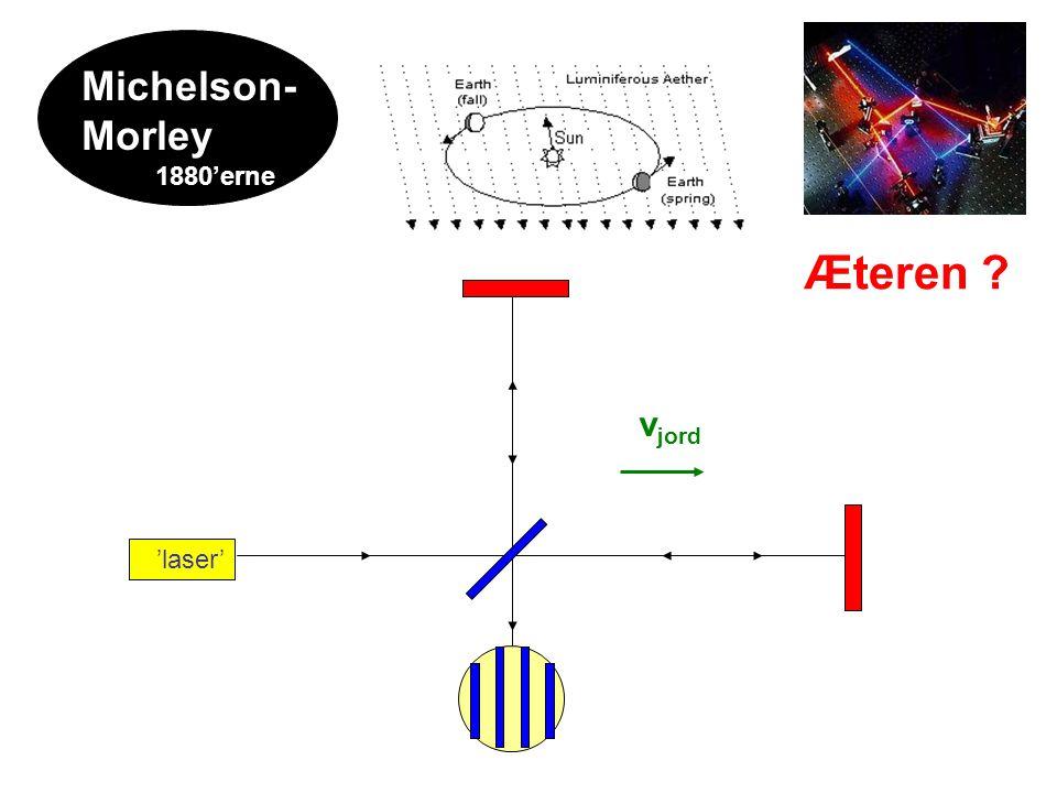 Michelson- Morley 1880'erne Æteren vjord 'laser'