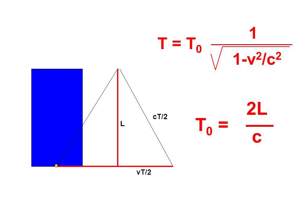 1 T = T0 1-v2/c2 2L cT/2 T0 = L c vT/2