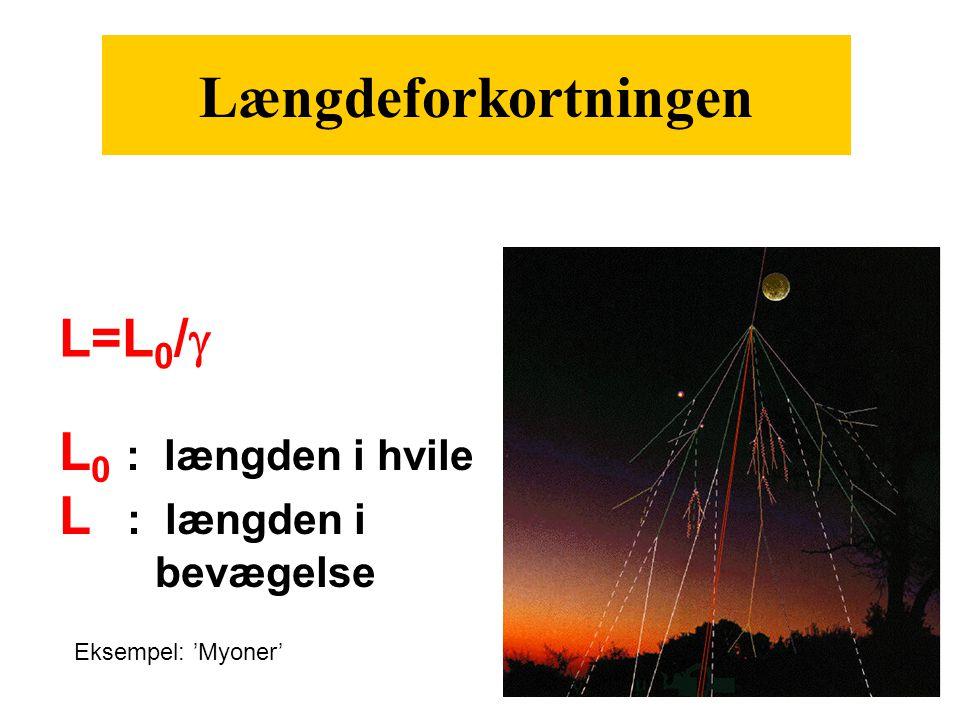 Længdeforkortningen L=L0/g L0 : længden i hvile L : længden i