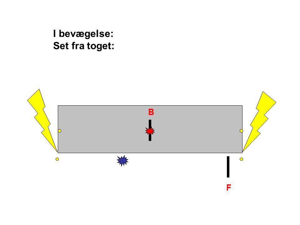 I bevægelse: Set fra toget: B F