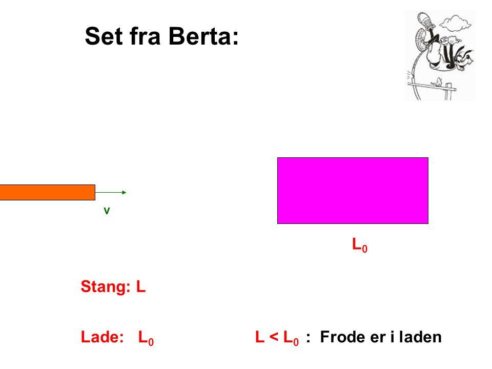 Set fra Berta: v L0 Stang: L Lade: L0 L < L0 : Frode er i laden