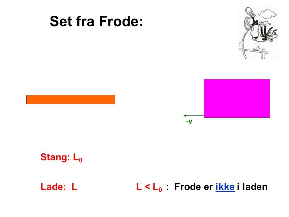 Set fra Frode: -v Stang: L0 Lade: L L < L0 : Frode er ikke i laden