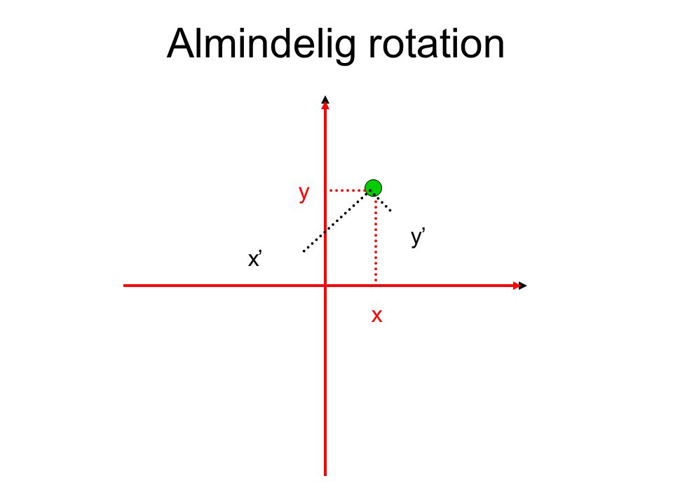 Almindelig rotation y y' x' x