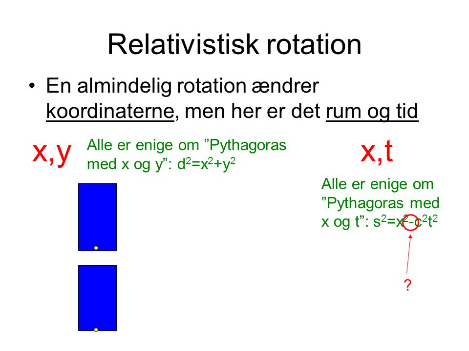 Relativistisk rotation