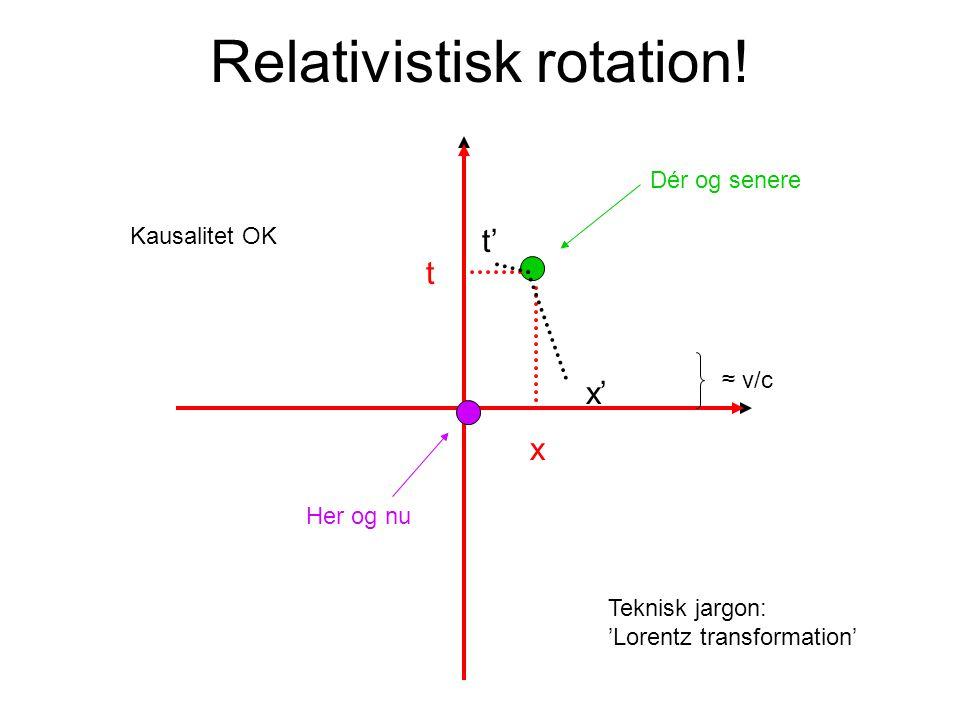 Relativistisk rotation!