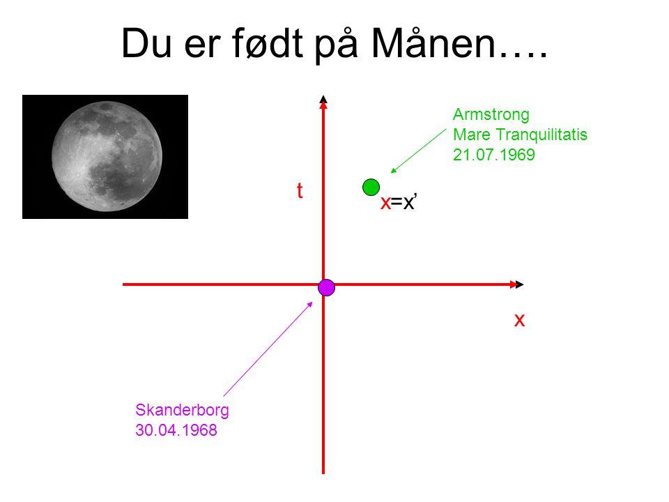 Du er født på Månen…. t x=x' x Armstrong Mare Tranquilitatis