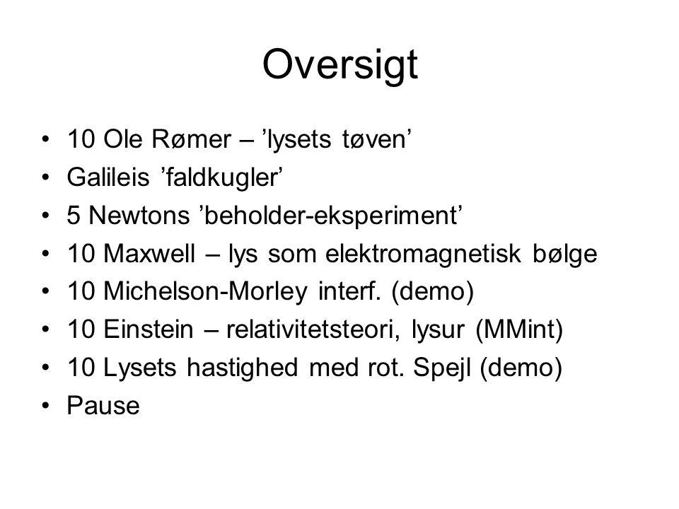 Oversigt 10 Ole Rømer – 'lysets tøven' Galileis 'faldkugler'