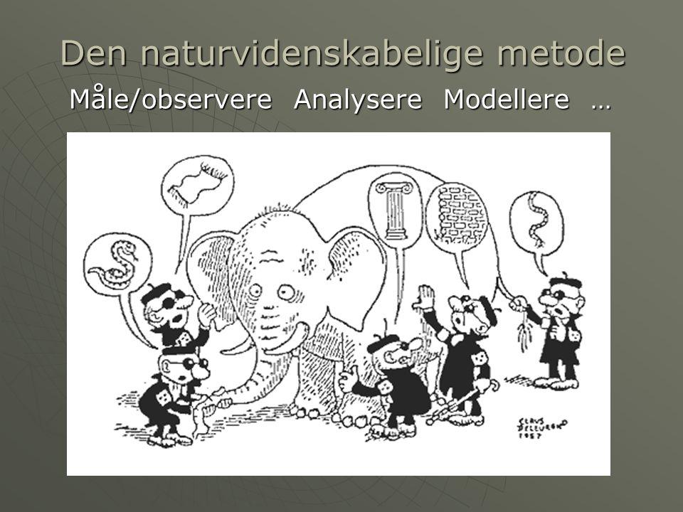 Den naturvidenskabelige metode