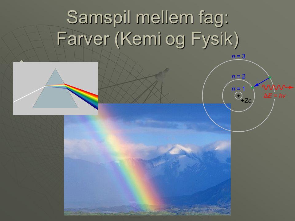 Samspil mellem fag: Farver (Kemi og Fysik)
