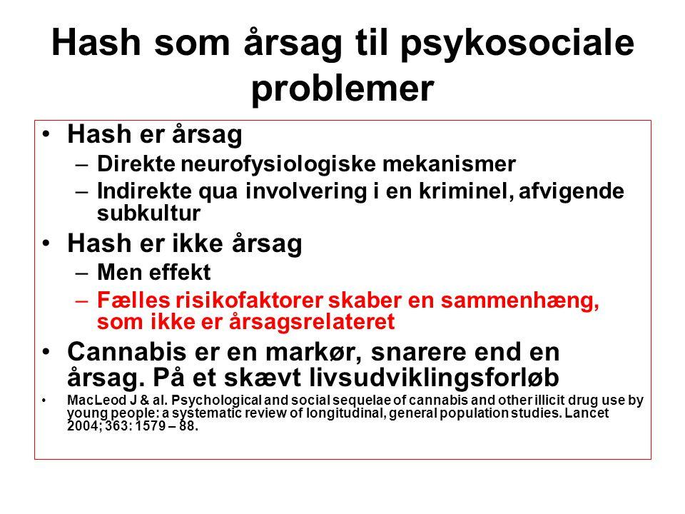 Hash som årsag til psykosociale problemer