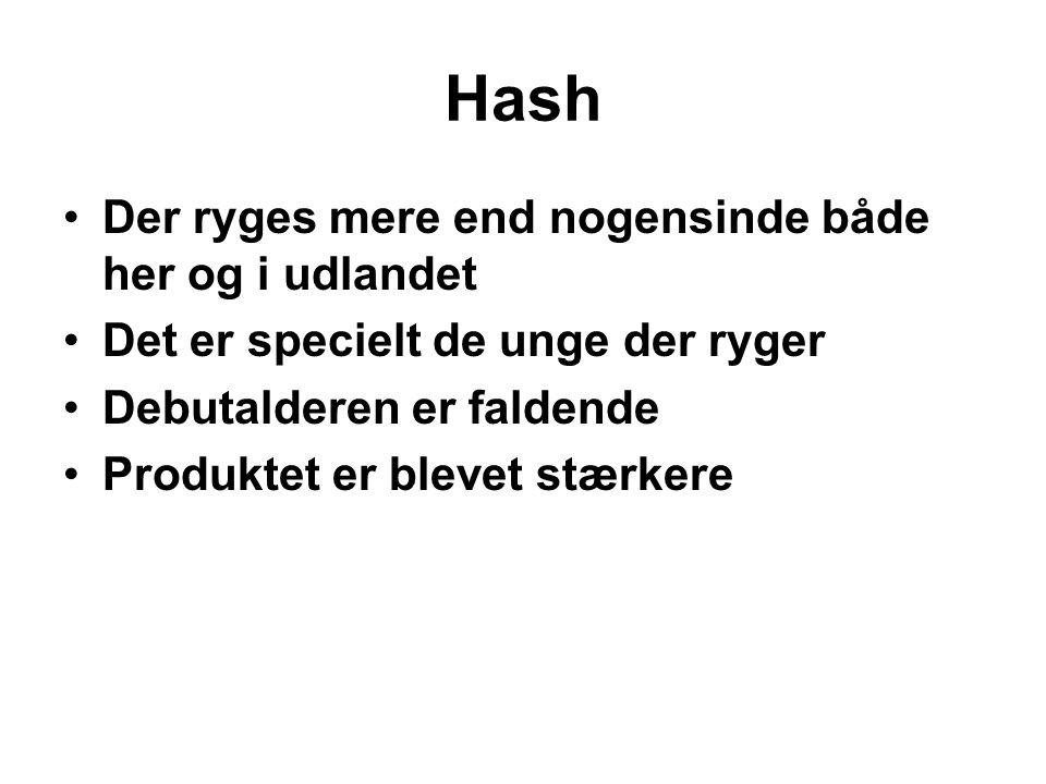 Hash Der ryges mere end nogensinde både her og i udlandet