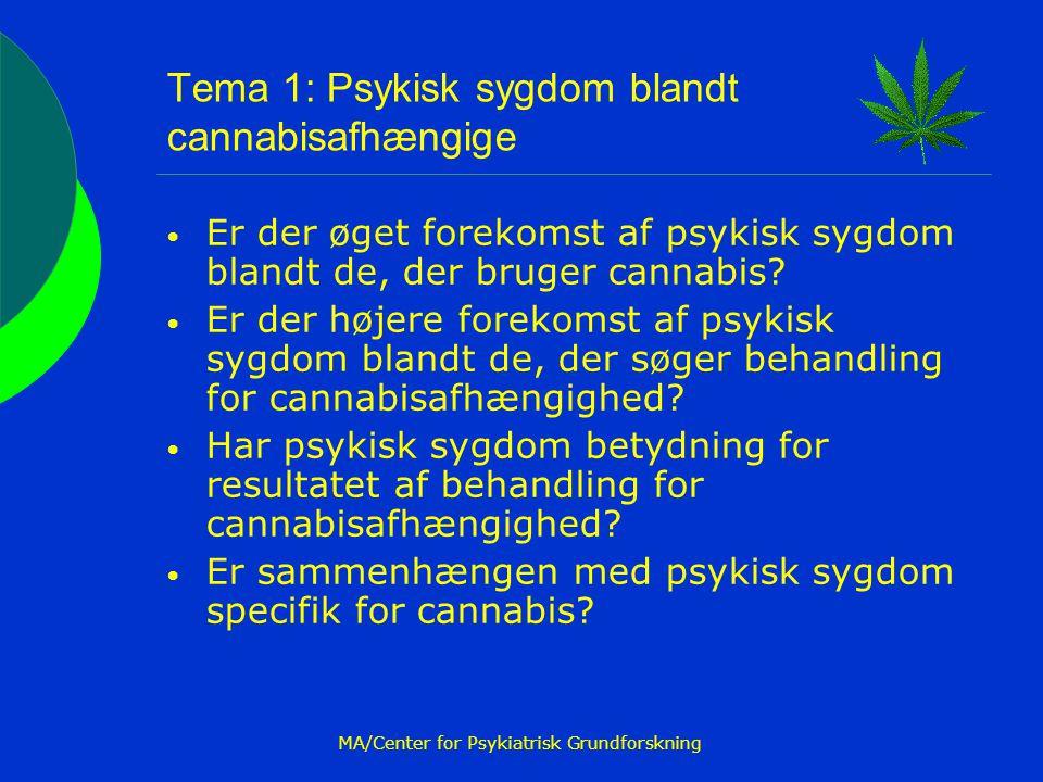 Tema 1: Psykisk sygdom blandt cannabisafhængige