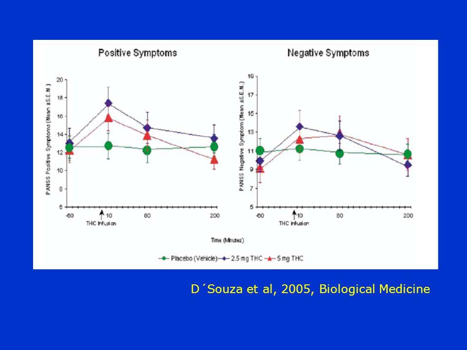 D´Souza et al, 2005, Biological Medicine