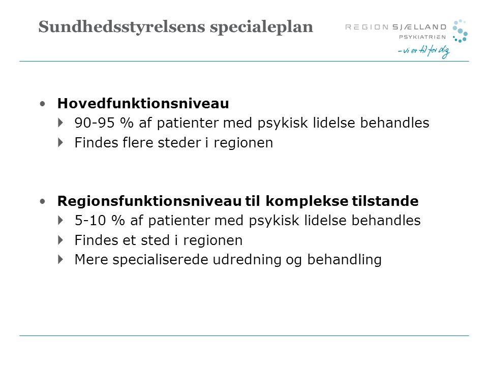 Sundhedsstyrelsens specialeplan