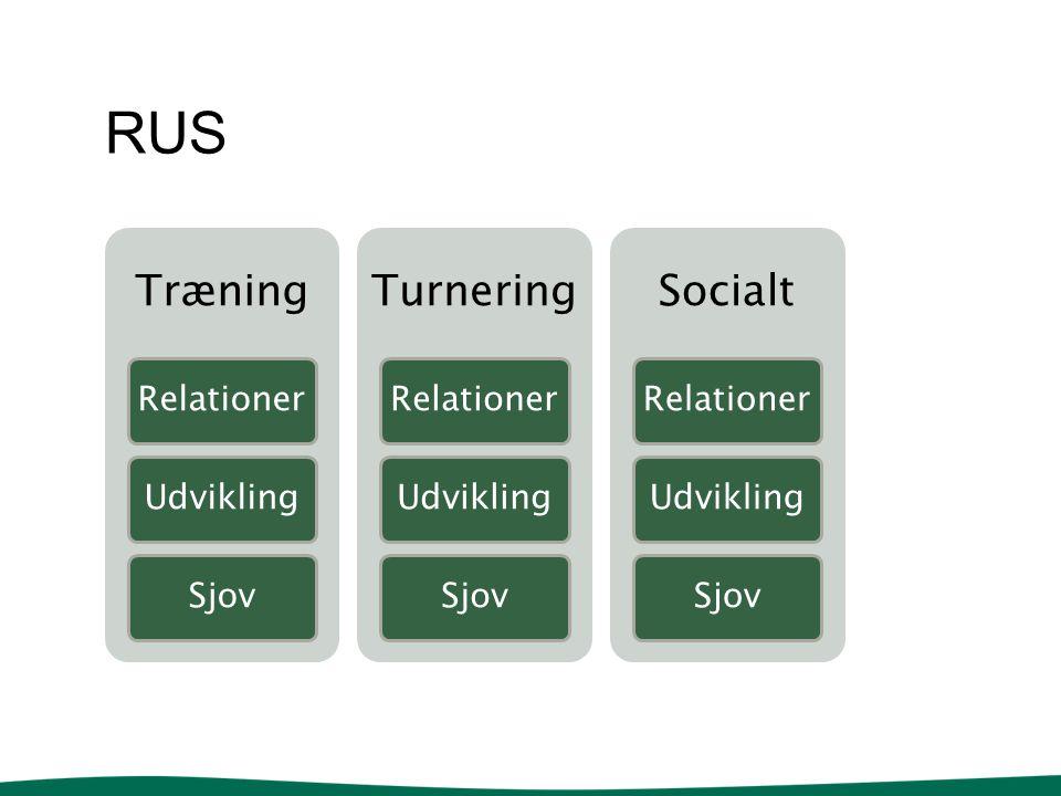 RUS Træning Relationer Udvikling Sjov Turnering Socialt