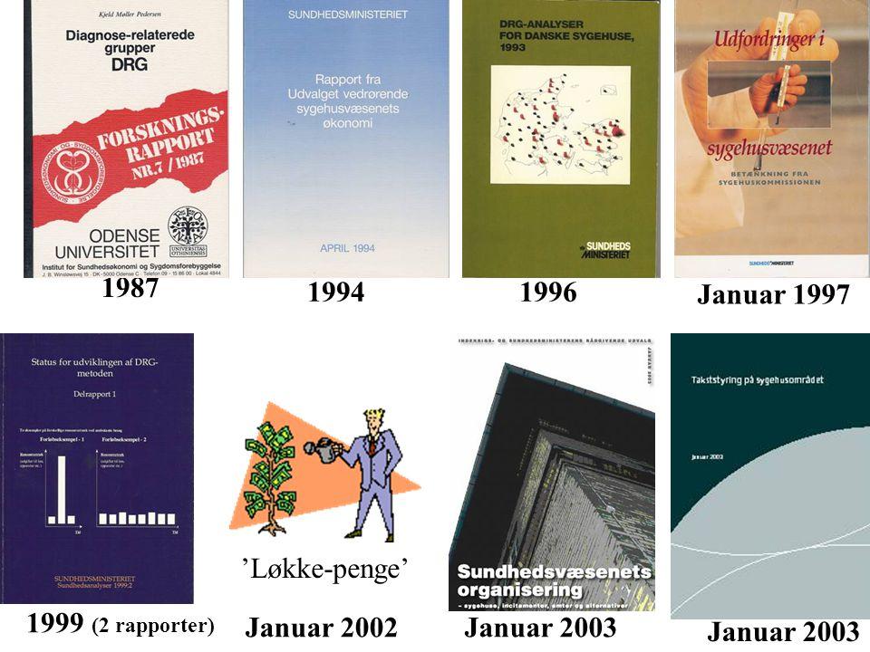 1987 1994 1996 Januar 1997 'Løkke-penge' 1999 (2 rapporter) Januar 2002 Januar 2003 Januar 2003