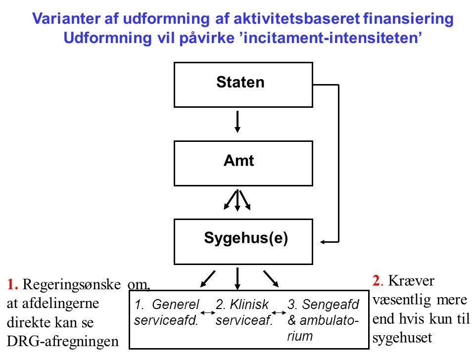 Varianter af udformning af aktivitetsbaseret finansiering