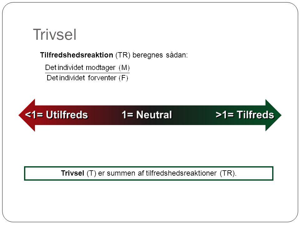 Trivsel (T) er summen af tilfredshedsreaktioner (TR).