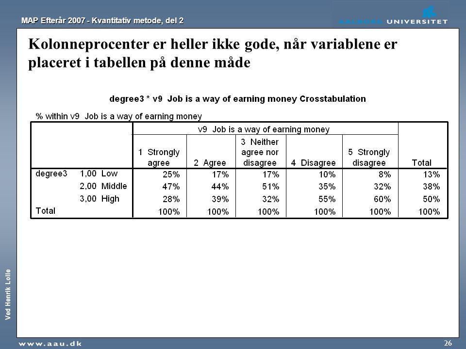 Kolonneprocenter er heller ikke gode, når variablene er placeret i tabellen på denne måde