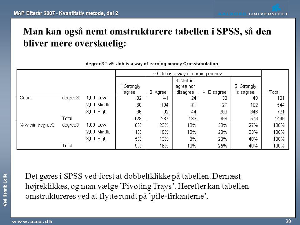 Man kan også nemt omstrukturere tabellen i SPSS, så den bliver mere overskuelig: