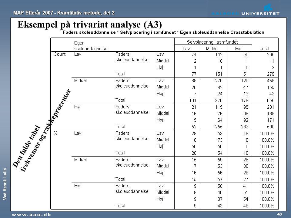 Eksempel på trivariat analyse (A3)