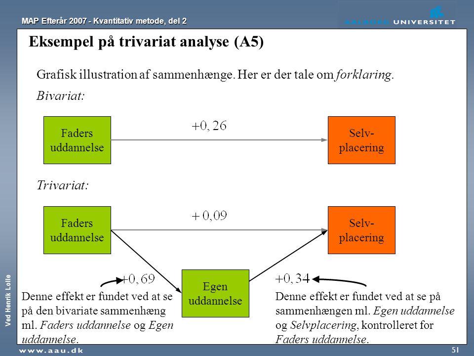 Eksempel på trivariat analyse (A5)