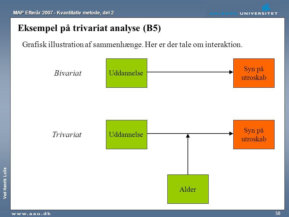 Eksempel på trivariat analyse (B5)