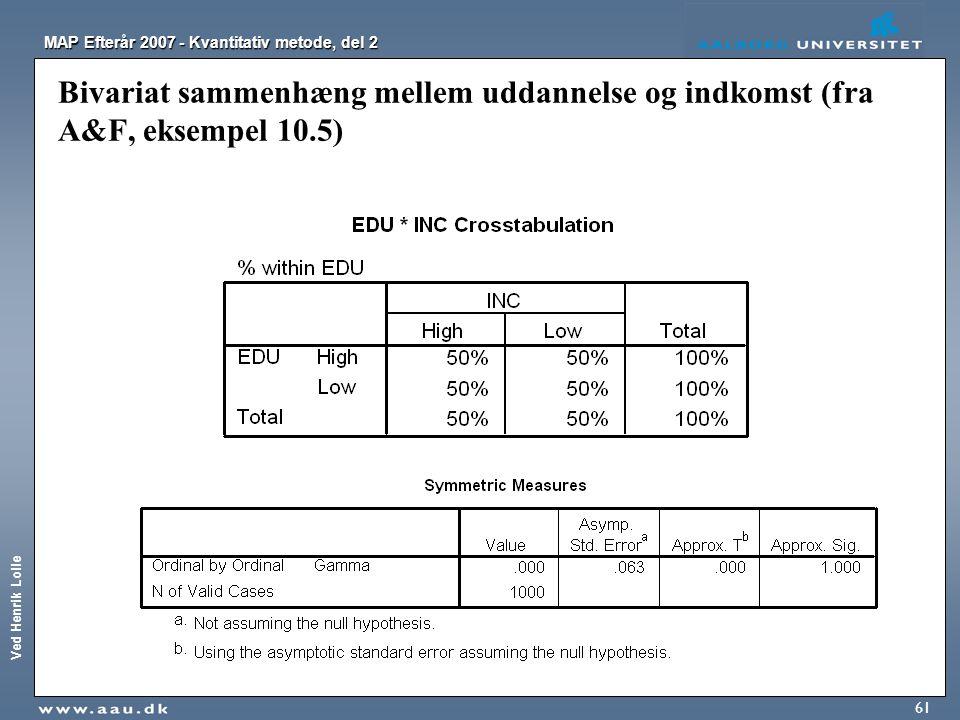 Bivariat sammenhæng mellem uddannelse og indkomst (fra A&F, eksempel 10.5)
