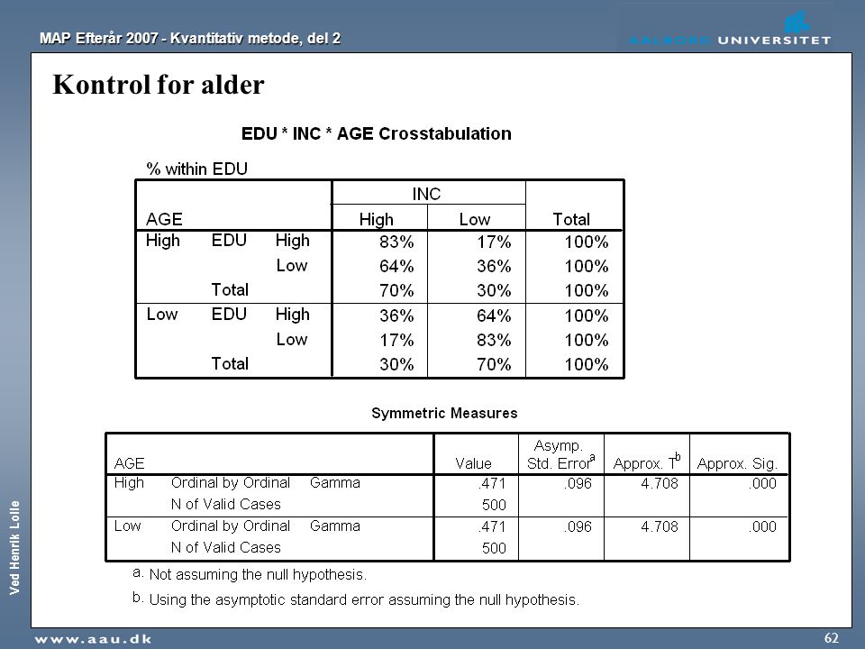 Kontrol for alder
