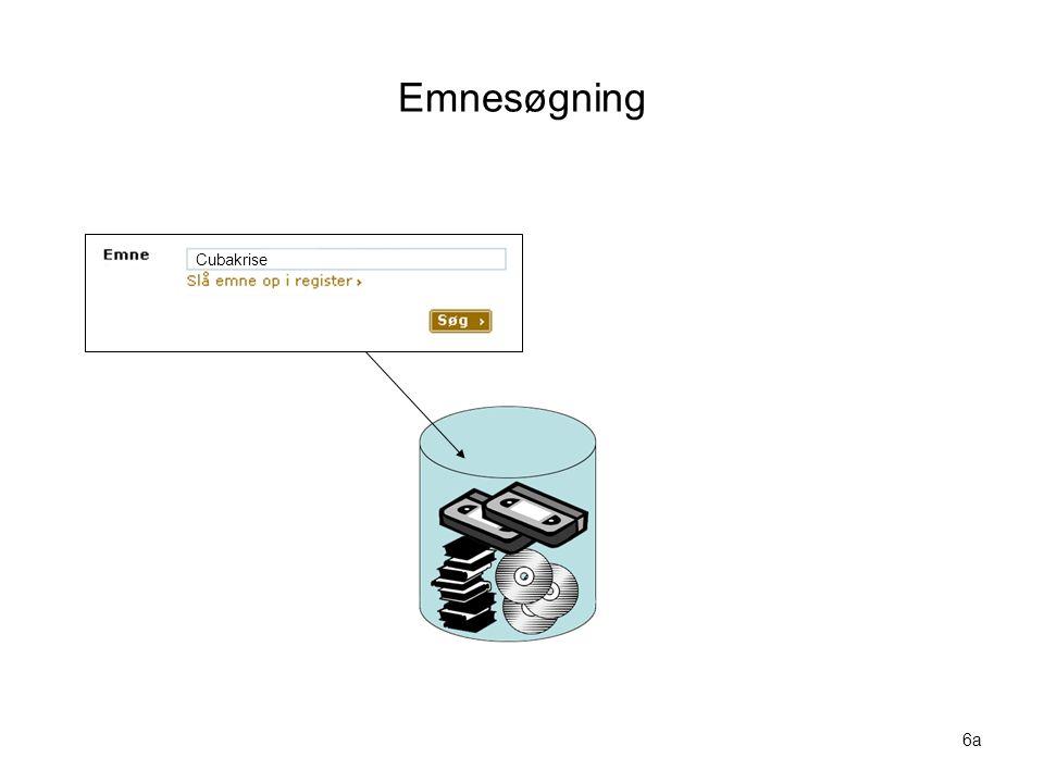 Emnesøgning Visualisering nr. 6a Søgning i emneordsregister 6a