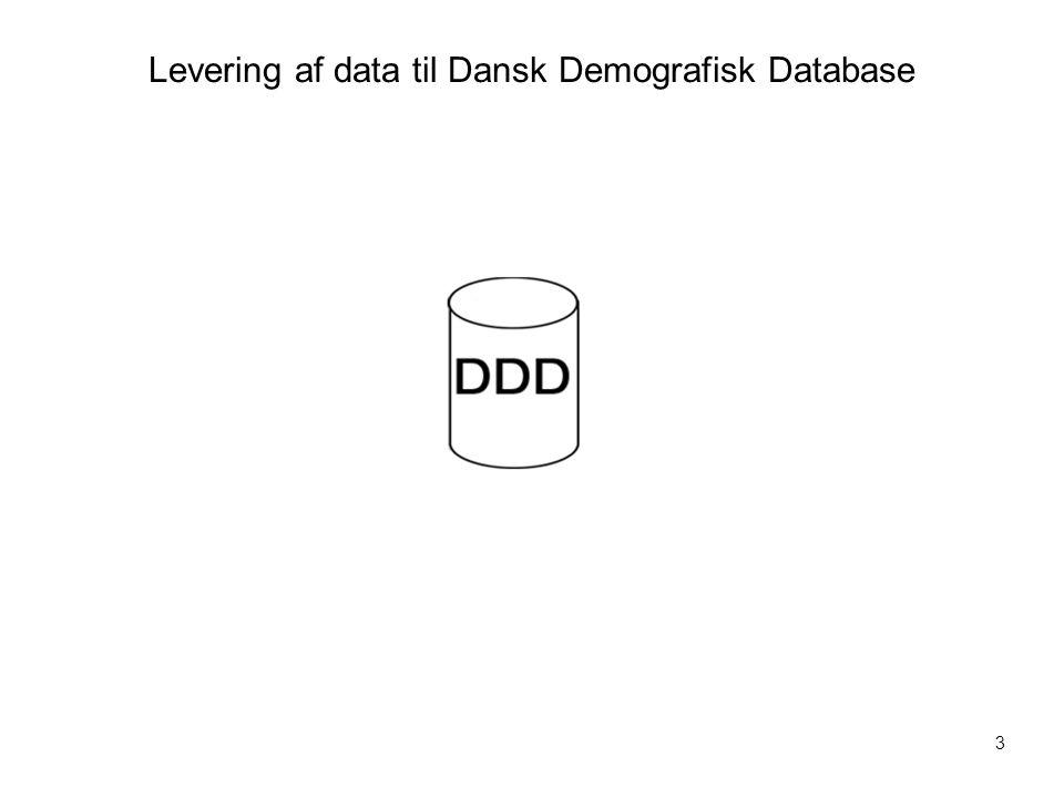 Levering af data til Dansk Demografisk Database