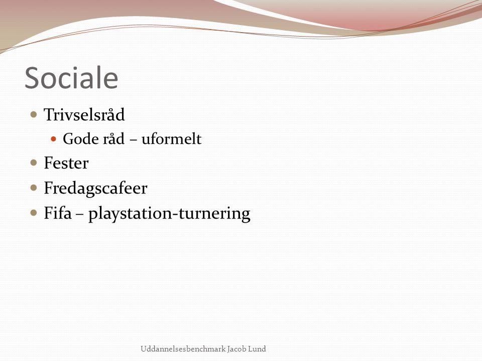 Sociale Trivselsråd Fester Fredagscafeer Fifa – playstation-turnering