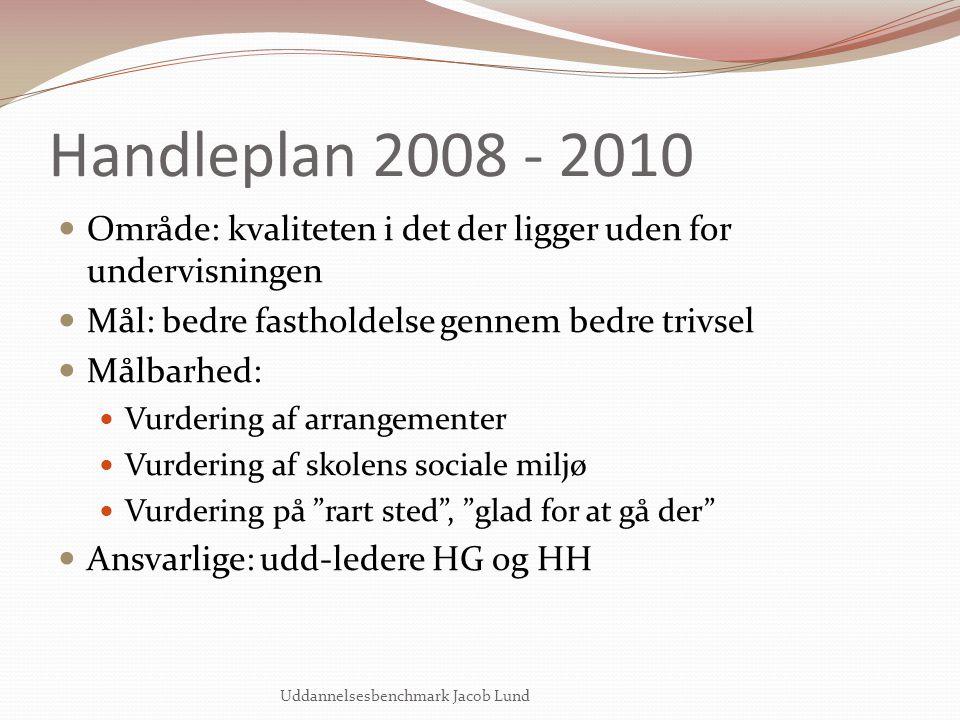 Handleplan 2008 - 2010 Område: kvaliteten i det der ligger uden for undervisningen. Mål: bedre fastholdelse gennem bedre trivsel.