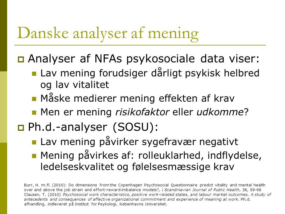 Danske analyser af mening