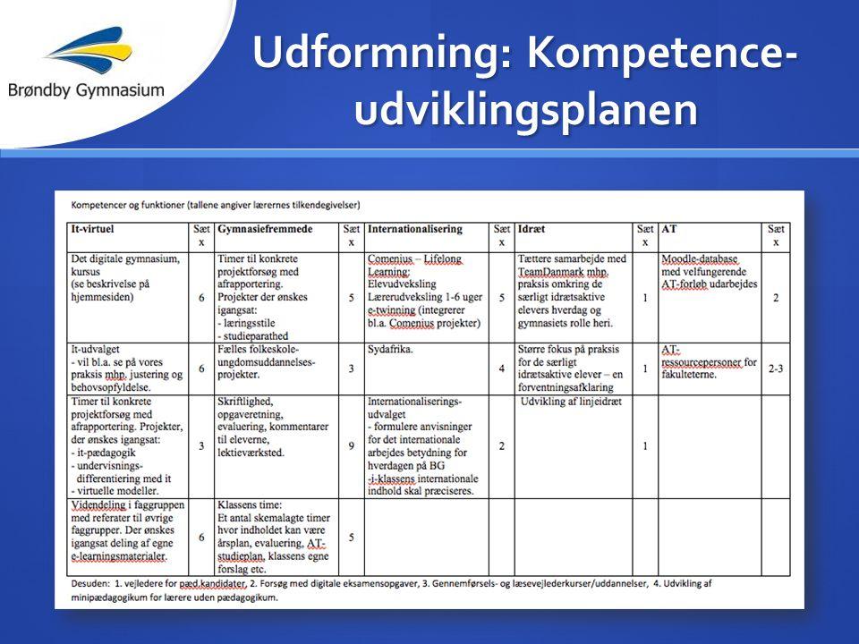 Udformning: Kompetence-udviklingsplanen