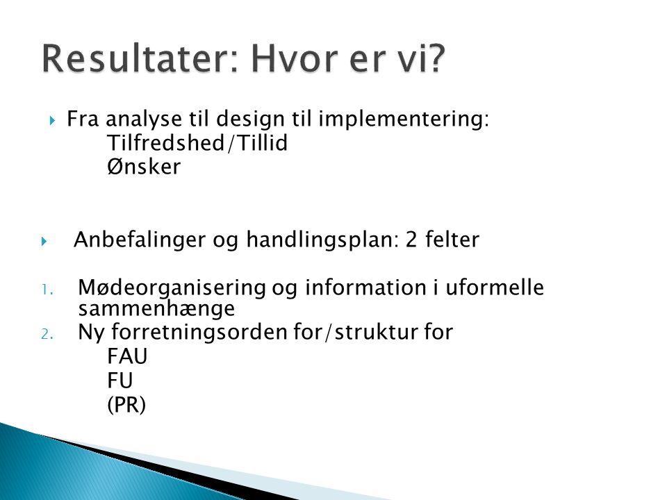 Resultater: Hvor er vi Fra analyse til design til implementering:
