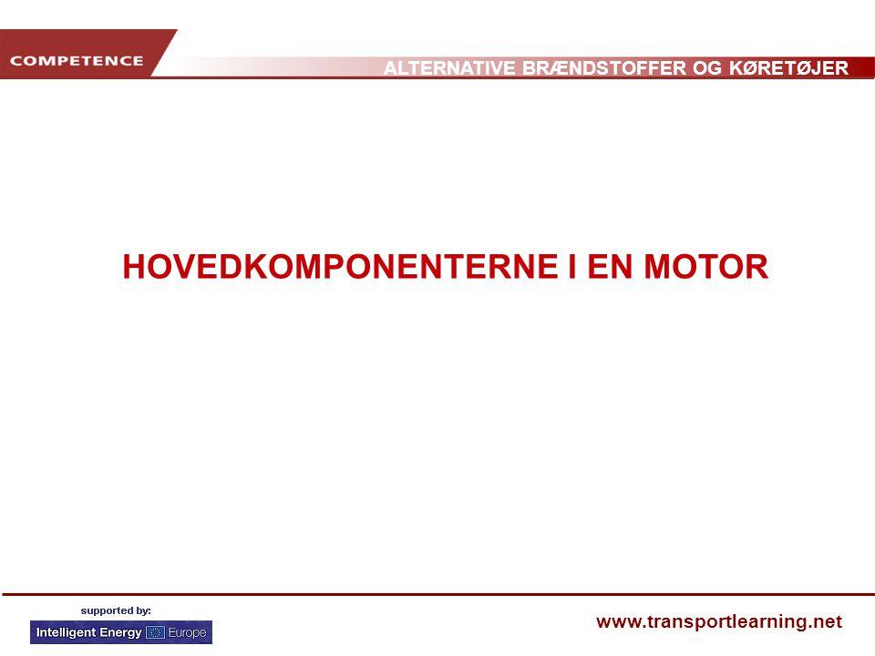HOVEDKOMPONENTERNE I EN MOTOR