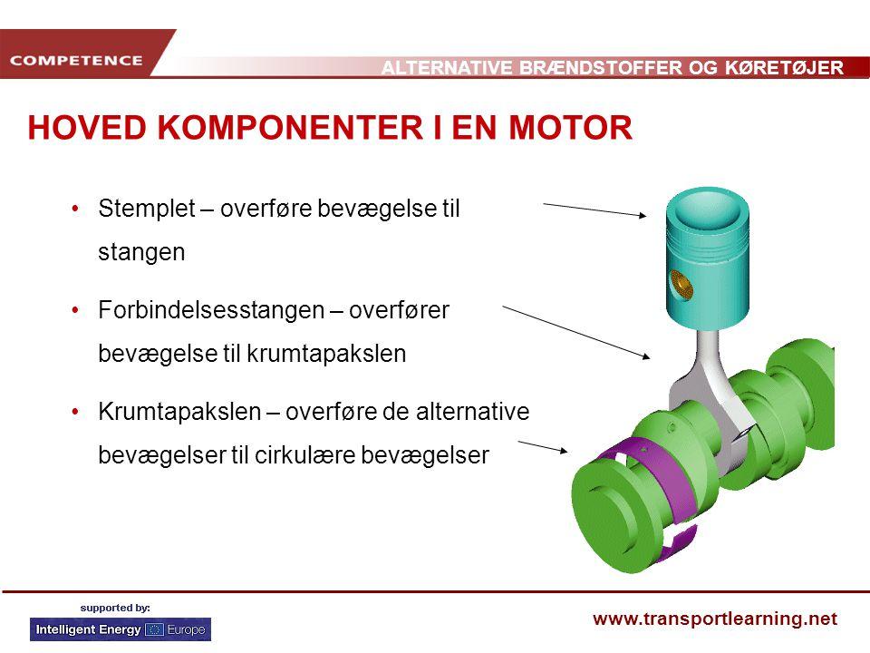 HOVED KOMPONENTER I EN MOTOR