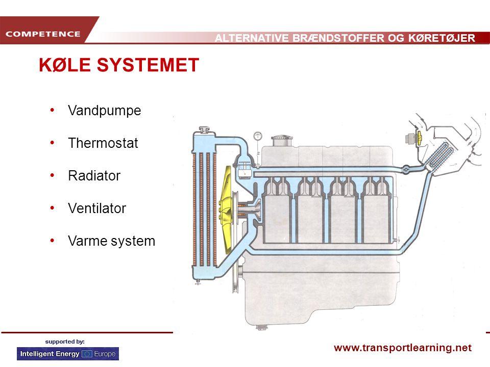 KØLE SYSTEMET Vandpumpe Thermostat Radiator Ventilator Varme system