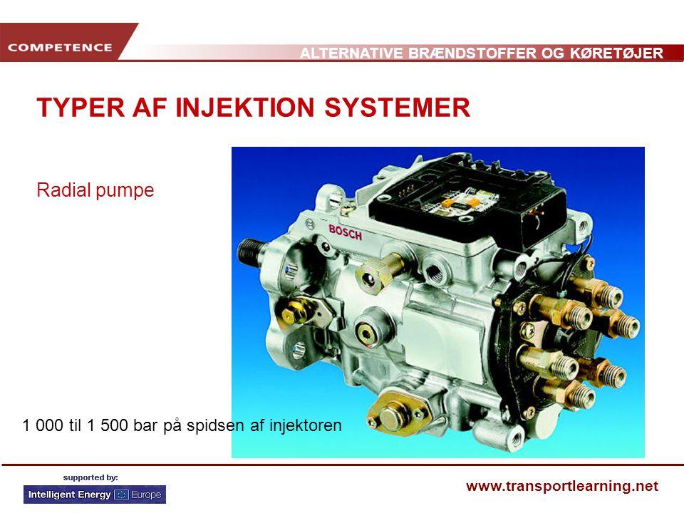 TYPER AF INJEKTION SYSTEMER