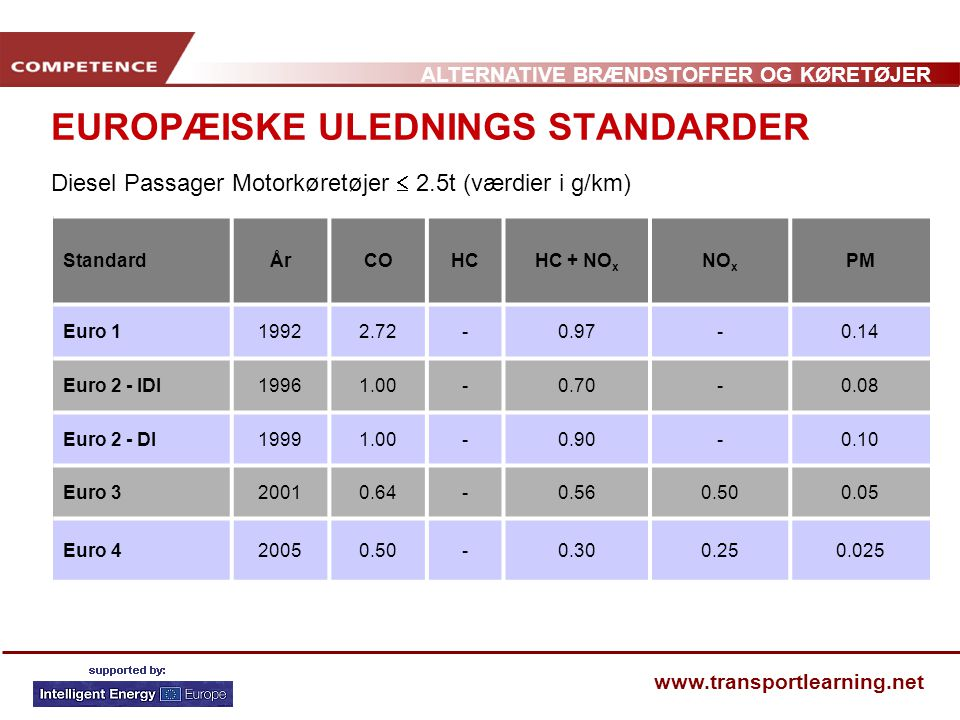 EUROPÆISKE ULEDNINGS STANDARDER