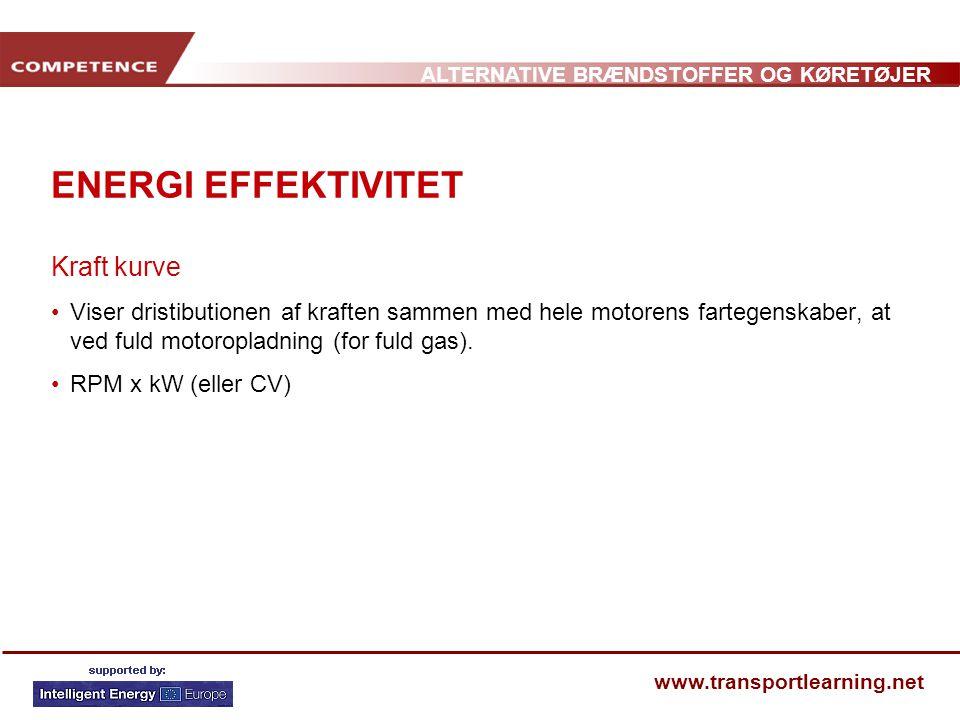 ENERGI EFFEKTIVITET Kraft kurve